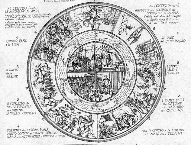 Raffigurazione dello scudo di Enea